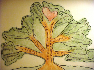 from an open education resource. a diffrent kind of tree of knowledge