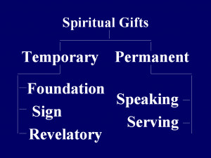 Spiritual Gifts. Free Bible Verses In Spanish. View Original ...