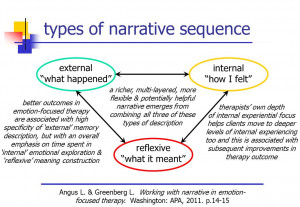 ... Narrative in emotion-focused therapy