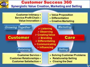 ... virtuoso marketing internet marketing emotional marketing examples