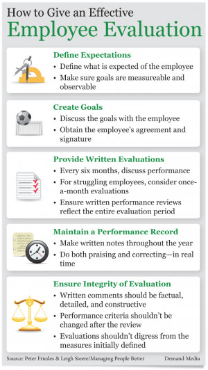 How to Give an Effective Employee Evaluation