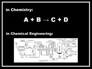 chemistry vs chemical engineering