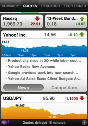 Yahoo finance iphone quotes