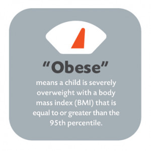 Obesity Facts For Kids Today about 1 in 3 kids is
