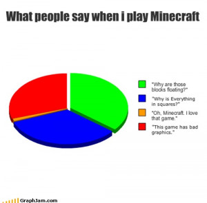 ... hate legos. I, LOVE Minecraft. Lol ;P Give it a try Amazing Things