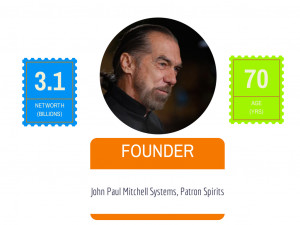 Paul+Dejoria+Motivational+And+Success+Quotes+Bio,+Success+Story.png ...