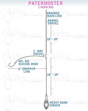 Carp Fishing Rigs Diagrams
