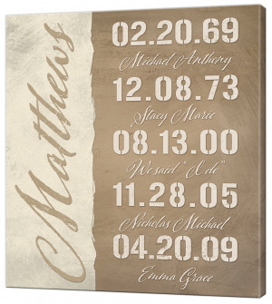 Quote Canvas Wall Art Canvas Wall Art