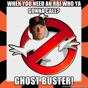 When You Need An RBI Who Ya Gonna Call?