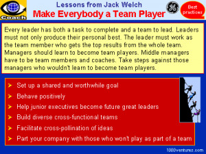 TEAMWORK: Make Everybody a Team Player (25 Lessons from Jack Welch)