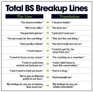 breakup, lines, quotes, text, translation