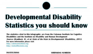 Famous-People-with-Developmental-Disabilities.jpg