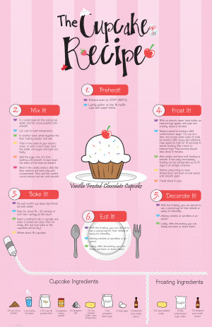 Funny Cupcake Quotes Cupcakes