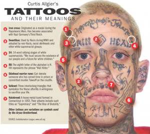 Gang Tattoo Meanings and Pictures