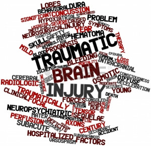 ... -word-cloud-for-traumatic-brain-injury-with-related-tags-and-terms