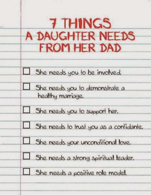 Fathers Day Quotes from Daughter with Images 2014