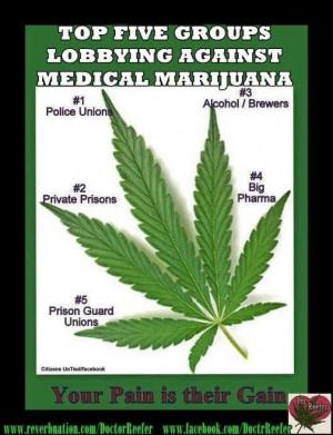 Quotes Against Legalizing Marijuana. QuotesGram