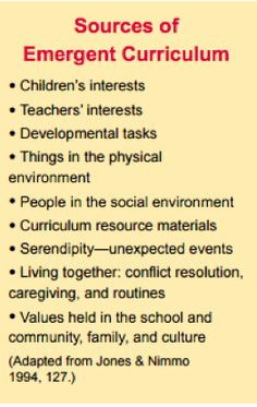 Emergent Curriculum, Reggio, and Inquiry: Coming to Terms with Terms