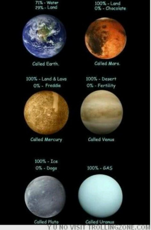ASTRONOMY QUOTES image gallery