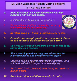Analysis and Evaluation of Jean Watson's Theory of Caring