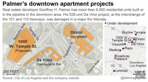 http://www.latimes.com/local/cityhal...209-story.html
