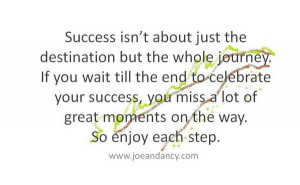 Celebrate Success Celebrate success