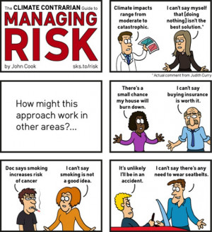 The climate contrarian guide to managing risk. Created by John Cook