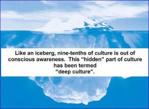 Iceberg Theory~