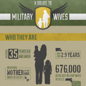 support-military-wives-thumb1.jpg