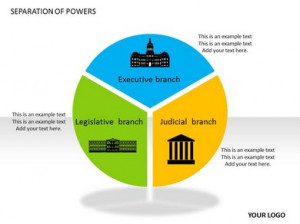 Separation Of Powers - Powerpoint Template #08366