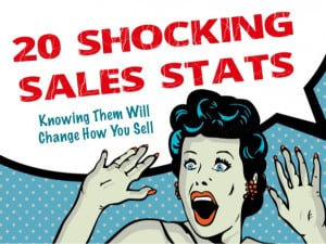 20 Shocking Sales Stats That Will Change How You Sell