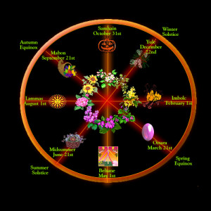 Pagan Basics: The Wiccan Wheel of the Year