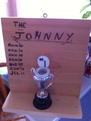 Last Place Trophy Ideas