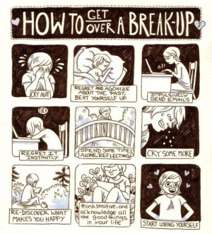How To Get Over a Break-Up..awww start loving yourself!