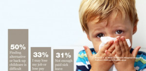 ... : Sick Child Quotes Inspirational , Prayer For A Sick Child Quotes