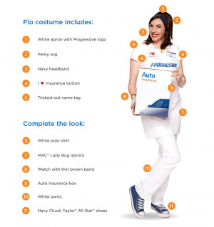 How to look like Flo