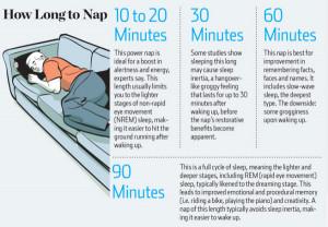 Guide to Power Naps for Entrepreneurs