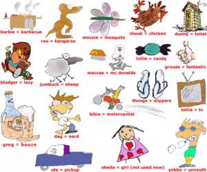 Dictionary of Australian English words