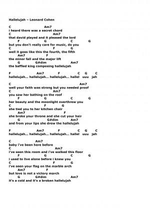 Hallelujah – Leonard Cohen C Am7 I Heard There picture