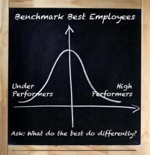 How the Best Hiring Managers Hire the Best People