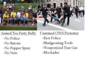 ... The Difference Between the Tea Party and Occupy Wall Street Movements
