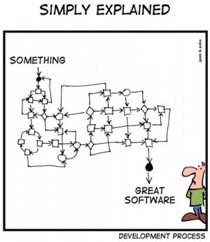 Software Testing Funny Cartoons