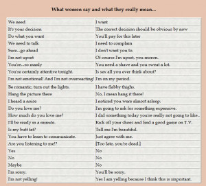 What-women-really-mean.jpg