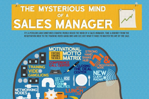 36 Creative and Funny Sales Team Names