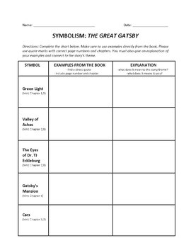 Worksheet Symbolism Worksheets great gatsby quotes about symbolism quotesgram worksheet