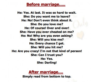 Man Before And After Marriage