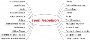 Rebellious Teenager Quotes Teen rebellion