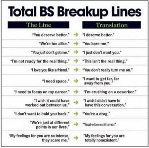 Break Up Quotes (129)