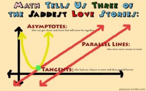 Asymptotes Tumblr