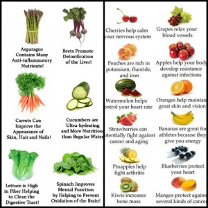 Having a diet rich in fruit and vegetables can lower the risk of and ...